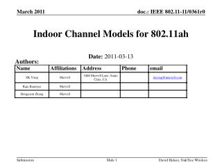 Indoor Channel Models for 802.11ah