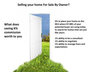 Selling your home For Sale By Owner?