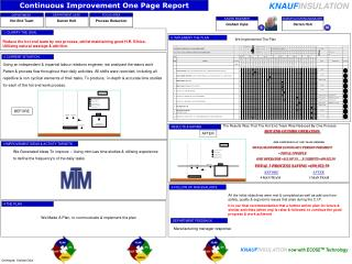 Continuous Improvement One Page Report