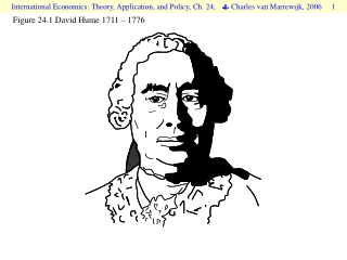 Figure 24.1 David Hume 1711 – 1776
