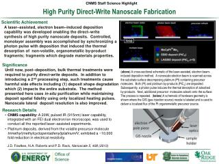 High Purity Direct-Write Nanoscale Fabrication