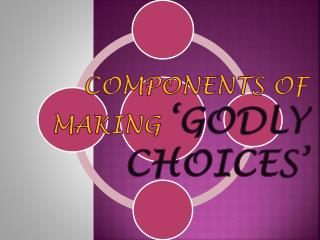 Components of  Making  'Godly Choices'