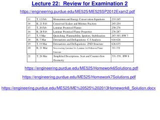 Lecture  22:  Review for Examination 2