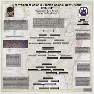 Free Women of Color In Spanish Colonial New Orleans,  1768-1803 Research by Keia Wegner Mentor Dr. Seth Meisel