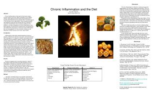 Chronic Inflammation and the Diet By Jake Chapnick Beloit College, Beloit, WI