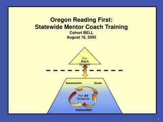 Oregon Reading First: Statewide Mentor Coach Training Cohort BELL August 16, 2005