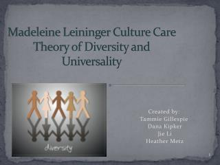 Madeleine Leininger Culture Care Theory of Diversity and Universality
