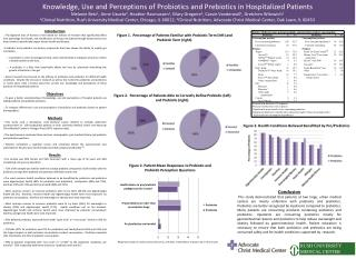 Knowledge, Use and Perceptions of  Probiotics  and  Prebiotics  in Hospitalized Patients