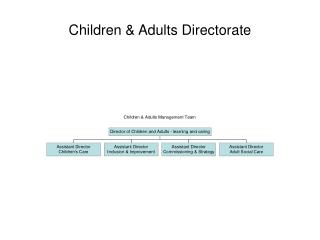 Children & Adults Directorate
