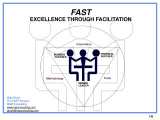 FAST EXCELLENCE THROUGH FACILITATION