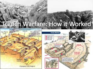 Trench Warfare: How it Worked