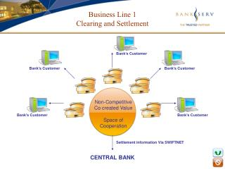 Business Line 1 Clearing and Settlement