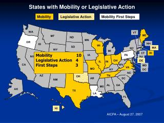 States with Mobility or Legislative Action