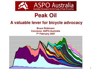 Peak Oil A valuable lever for bicycle advocacy Bruce Robinson Convenor, ASPO-Australia