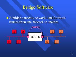 Bridge Software