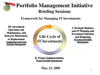 Portfolio Management Initiative Briefing Sessions