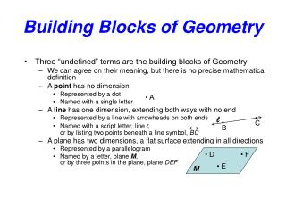 Building Blocks of Geometry