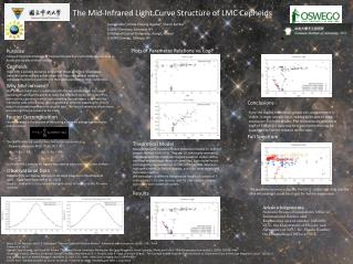 The  Mid-Infrared Light Curve Structure of LMC Cepheids