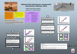 Optimal Path planning for (Unmanned) Autonomous Vehicles, UAVs