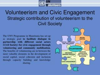 Volunteerism and Civic Engagement Strategic contribution of volunteerism to the Civil Society