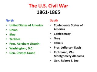 The U.S. Civil War  1861-1865