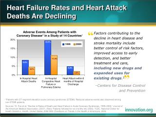 Heart Failure Rates and Heart Attack Deaths Are Declining