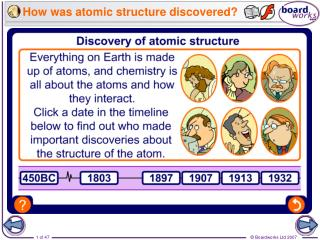 How was atomic structure discovered?