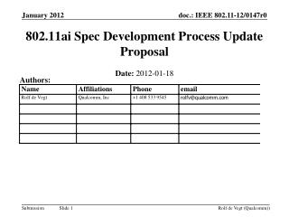 802.11ai Spec Development  Process Update Proposal