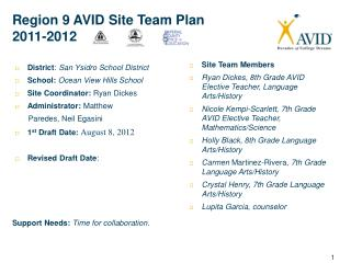 Region 9 AVID Site Team Plan 2011-2012