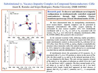 Substitutional vs. Vacancy-Impurity Complex in Compound Semiconductors: CdSe