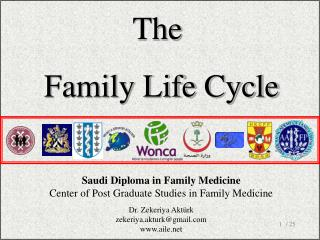 Saudi Diploma in Family Medicine Center of Post Graduate Studies in Family Medicine