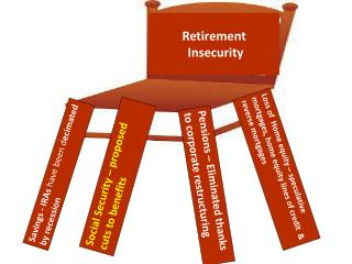 Retirement  Insecurity