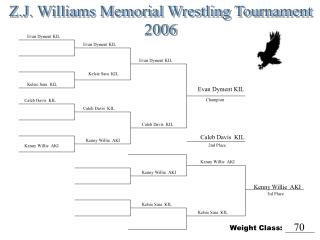 Z.J. Williams Memorial Wrestling Tournament 2006