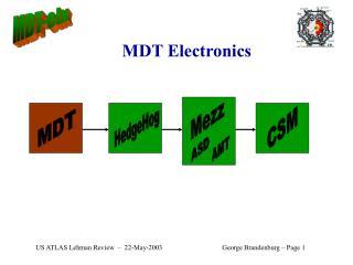 MDT Electronics