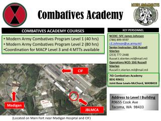 Combatives Academy