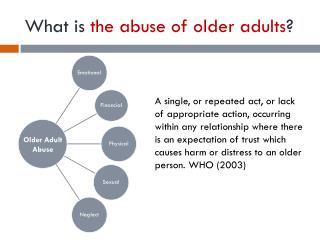 What is  the abuse of older adults ?