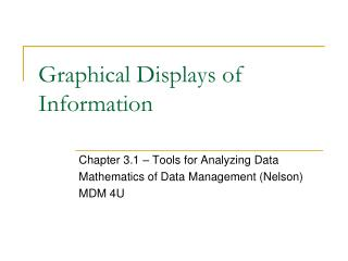 Graphical Displays of Information