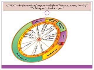 The Liturgical year begins with the First Sunday of Advent .