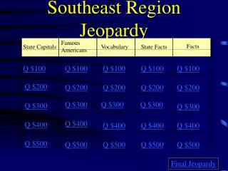 Southeast Region Jeopardy
