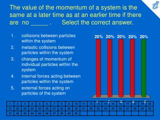 The value of the momentum of a system is the same at a later time as at an earlier time if there are no _____ . Se
