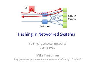 Hashing in Networked Systems
