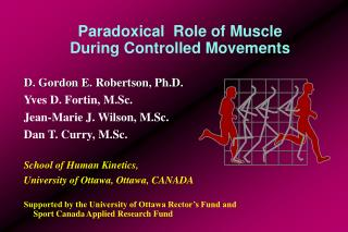 Paradoxical  Role of Muscle During Controlled Movements