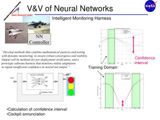 V&V of Neural Networks