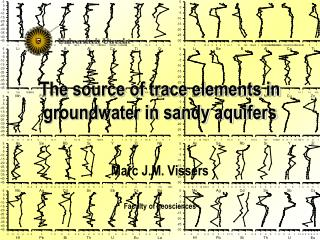 The source of trace elements in groundwater in sandy aquifers