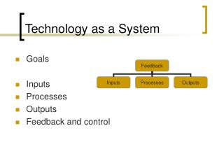 Technology as a System