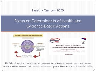 Focus on Determinants of Health and Evidence-Based Actions