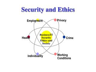 Security and Ethics