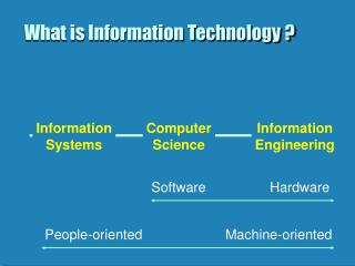 What is Information Technology ?