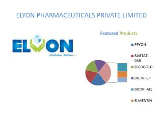 ELYON PHARMACEUTICALS PRIVATE LIMITED