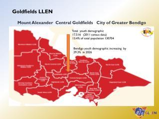 Goldfields LLEN
